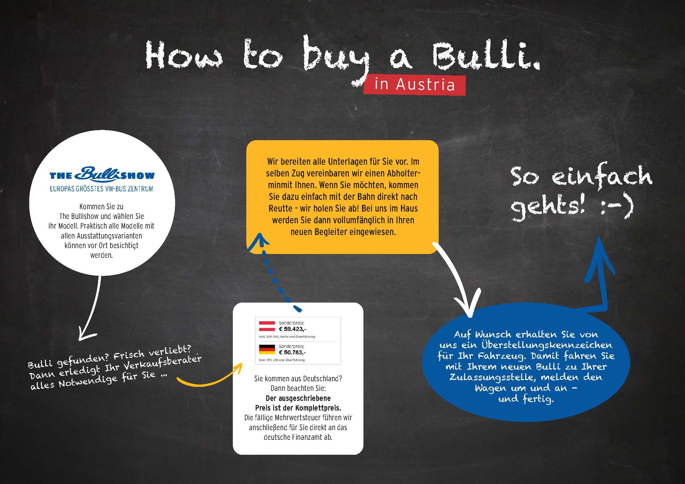 Reimport The Bullishow Deutschland